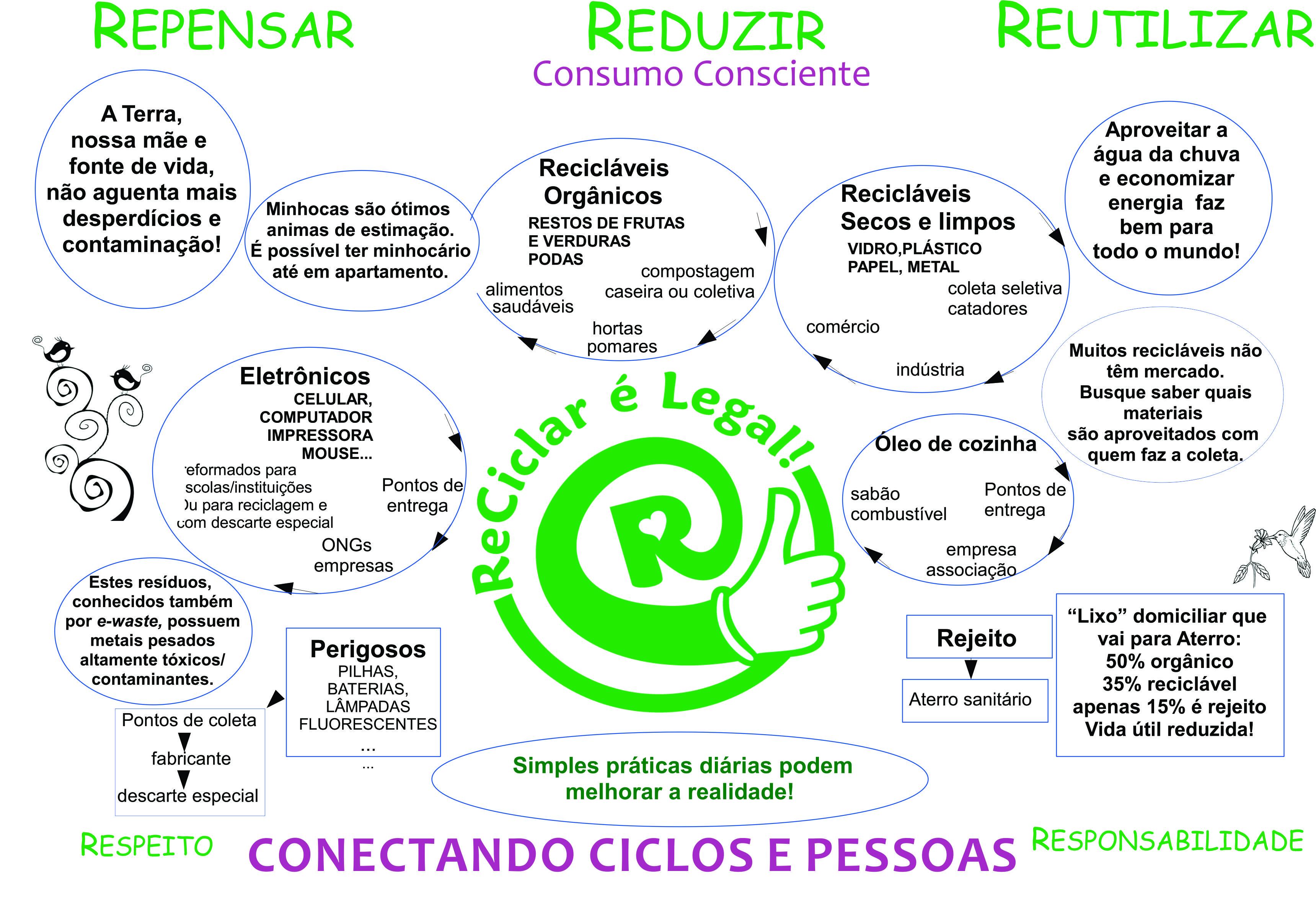 Nacional do Meio Ambiente de 24 a 27 de outubro em Brasília #0C933B 3439 2355